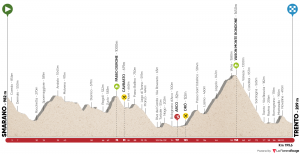 Tour of the Alps_5 tappa
