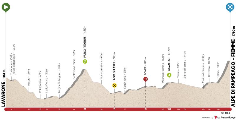 2a tappa: Lavarone - Alpe di Pampeago - Fiemme