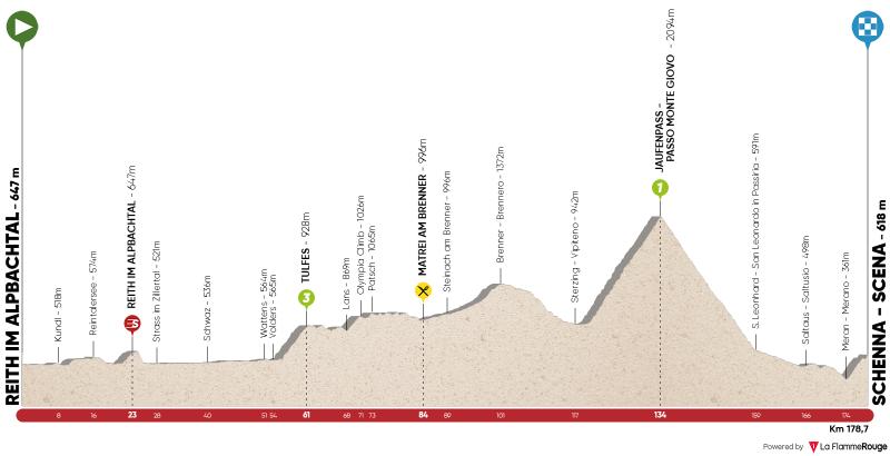 Stage 2: Reith im Alpbachtal - Schenna/Scena