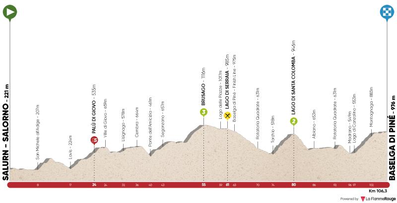 Stage 3: Salurn/Salorno - Baselga di Pinè