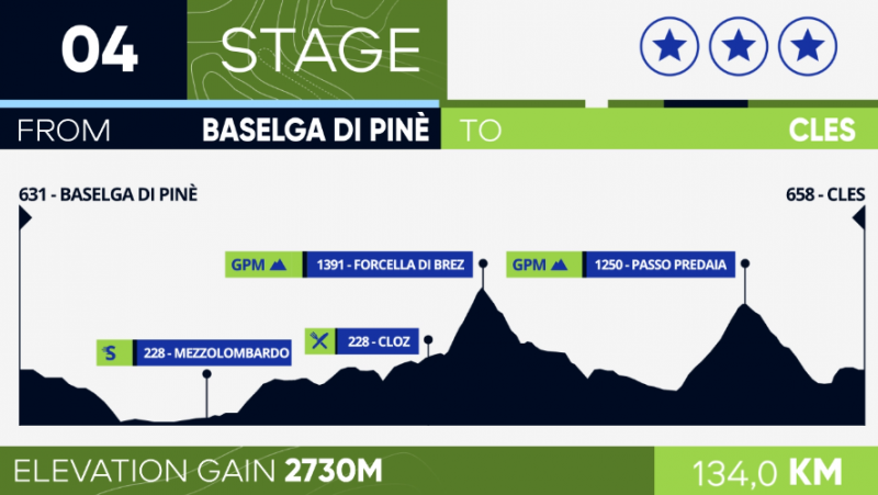La montagna nel DNA: il Tour of the Alps guarda sempre più su