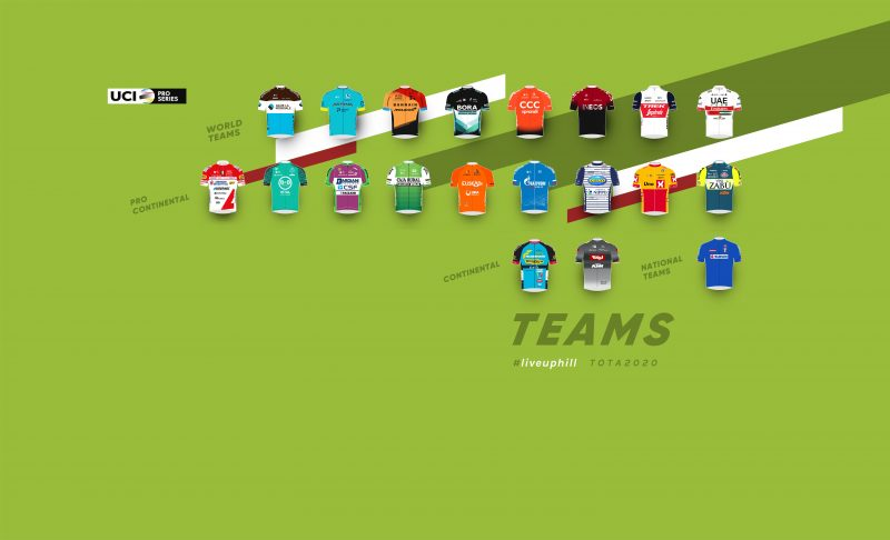 """[:it] Con 8 squadre """"top class"""", il Tour of the Alps vede rosa [:en] Tour of the Alps sees pink with eight World Teams [:de] Acht Weltklasse-Teams bei der Tour of the Alps 2020 am Start"""