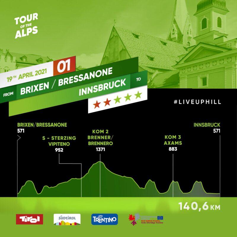 #TotA Day 1: The restart begins from Brixen/Bressanone